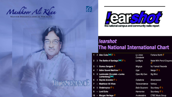 Earshot international chart